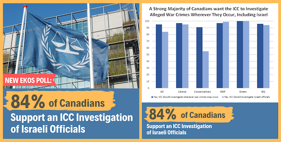 84% des Canadiens favorables à une enquête de la CPI sur les crimes de guerre israéliens